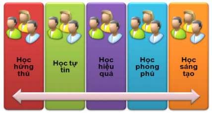 phuong-phap-sang-tao-day-hoc-hinh-2